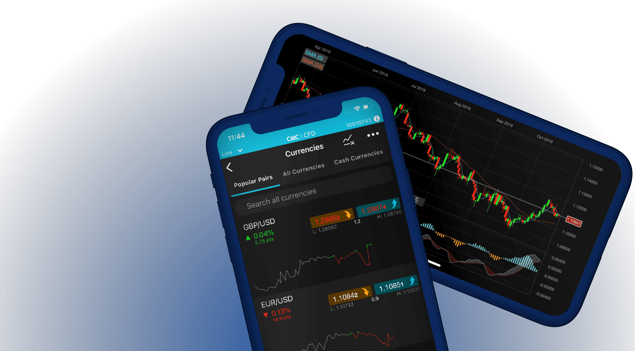 Join in a Finetero trading platform and realize your trading desires